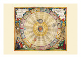 Planisphaerium Copernicanum