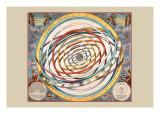 Orbium Planetarum Terram