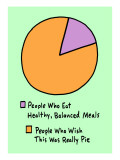 Healthy Pie Chart