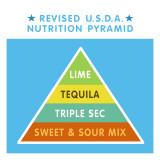 Revised Nutrition Pyramid