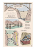 Hoover Dam - Technical Poster