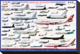 American Aviation: Modern Era  1946-2010