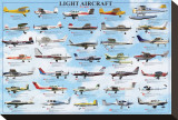 General Aviation  Light Aircrafts