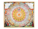 Copernican Universe  1660