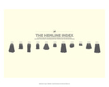 The Hemline Index