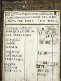 Timetable for the Colombo to Badulla Train at Pattipola  Highest Railway Station in Sri Lanka  1892