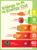 Energy Balance Snacks poster