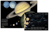 National Geographic - The Solar System Map  Two-Sided Map Laminated Poster