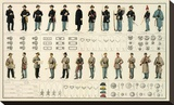 Civil War: Uniforms  US and Confederate Armies  c1895