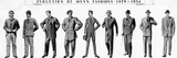 Evolution of Menswear from 1879 to 1955