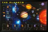 The Planets Chart