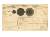 1835  Solar System - Magnitudes and Distance