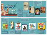 History of Food Guides Educational Laminated Poster