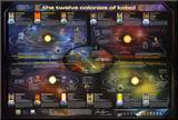 Battlestar Galactica Map of the 12 Colonies TV Poster