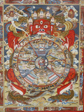 Wheel of Life or Wheel of Samsara  Kopan Monastery