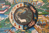 Wheel of Life or Wheel of Samsara: Rooster  Snake and Pig