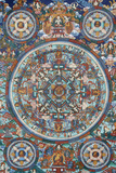 Mandala on a Tibetan Thangka