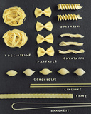 Composition Pasta