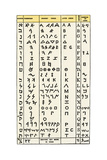 Ancient Alphabets  Including Hebrew  Phoenician  Greek-English Characters 2nd From Right