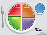 Spanish MyPlate Dry Erase Laminated Educational Menu Poster