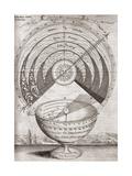17th Century Solar Clock