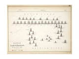 Map of the Battle of Camperdown  Published by William Blackwood and Sons  Edinburgh and London …