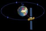 Geostationary Orbit Diagram