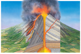 Stratovolcano  Internal Structure