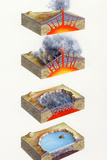 Volcano Caldera Formation