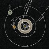 Solar System  1893