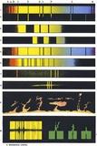 Early Astronomical Spectroscopy