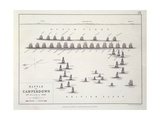 Plan of the Battle of Camperdown  11th October 1797  C1830s