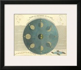 Phases of the Moon  c1850