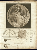 Early Map of the Moon  1810