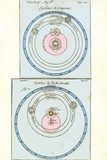 Cosmologies of Copernicus And Tycho