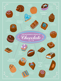 World of Chocolate
