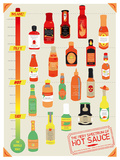 Hot Sauce Heat Chart