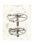 Astronomical Circles Invented by Tobias Mayer and Borda