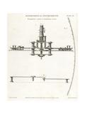 Edward Troughton's Method of Graduating a Circle