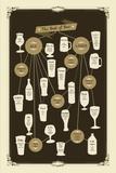Vintage Beers