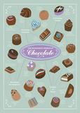 World of Chocolate