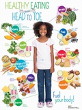Kid Healthy Eating Head to Toe Poster