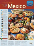 International Food Mexico Poster