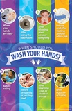 When To Wash Your Hands Poster