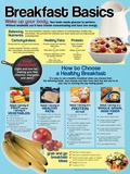 Breakfast Basics Poster