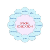 Special Education Circular Word