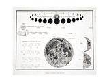 The Moon  Venus and Saturn