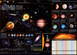 Solar System Chart - &#169;Spaceshots