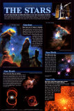 Hubble - The Stars Chart - &#169;Spaceshots