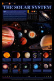 Solar System Chart  The - &#169;Spaceshots